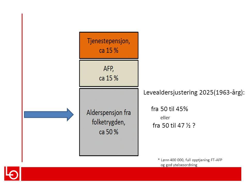 Levealdersjustering 2025(1963-årg): fra 50 til 45% eller fra 50 til 47 ½ .