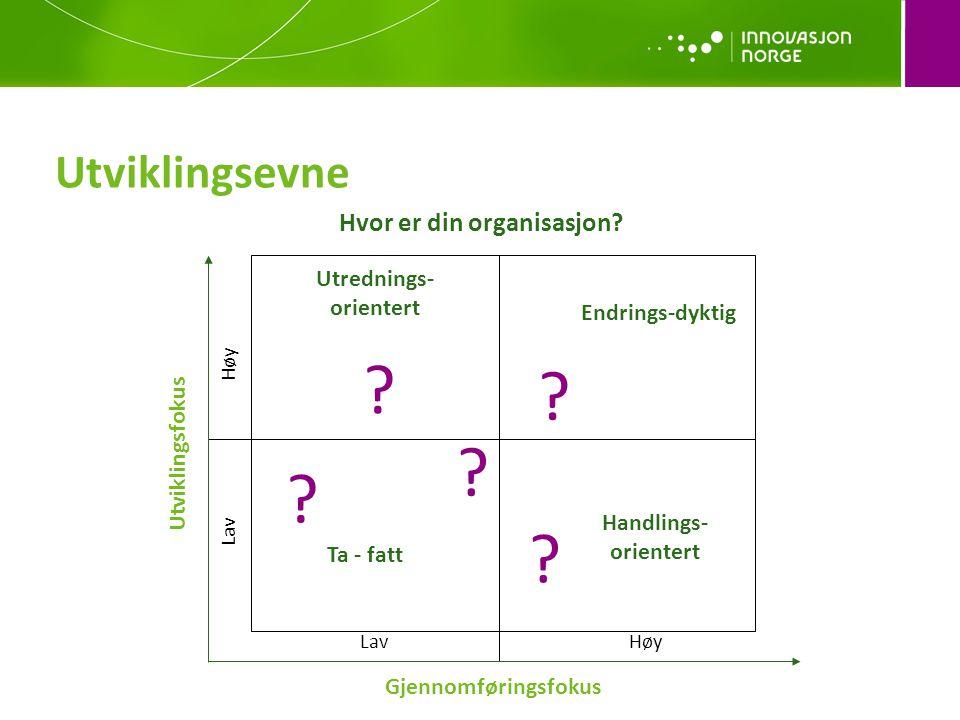 Gjennomføringsfokus Utviklingsfokus Lav Høy Lav Ta - fatt Utrednings- orientert Handlings- orientert Endrings-dyktig Hvor er din organisasjon.