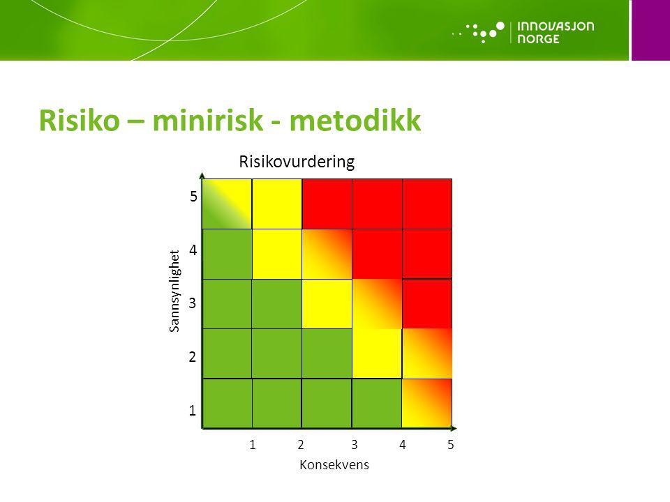 Risiko – minirisk - metodikk 5 4 3 2 1 Sannsynlighet 1 2 3 4 5 Konsekvens Risikovurdering