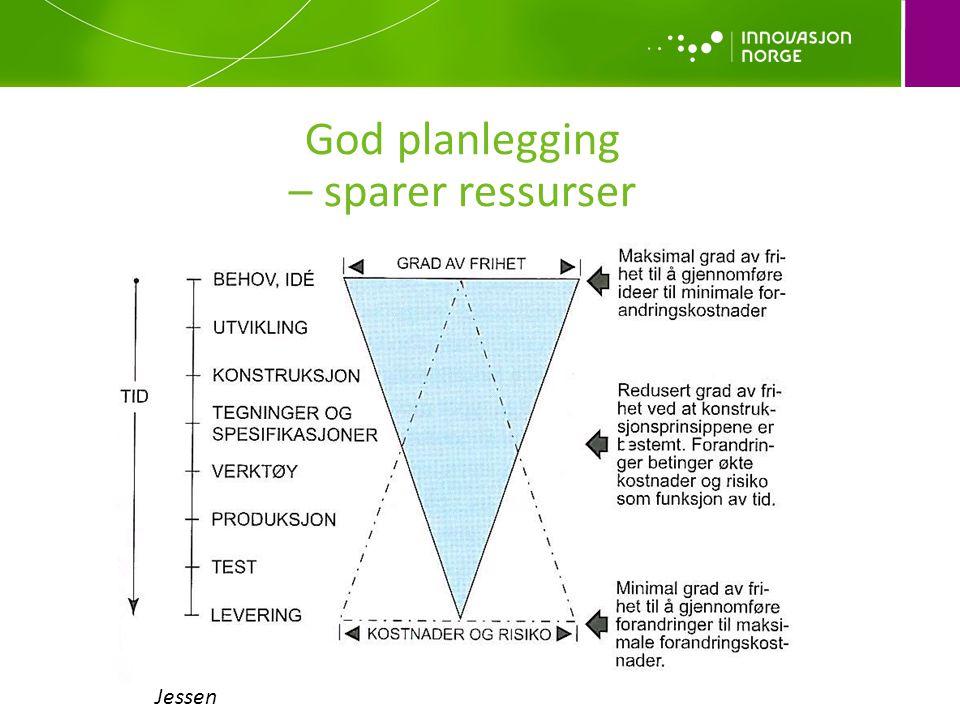 God planlegging – sparer ressurser Jessen