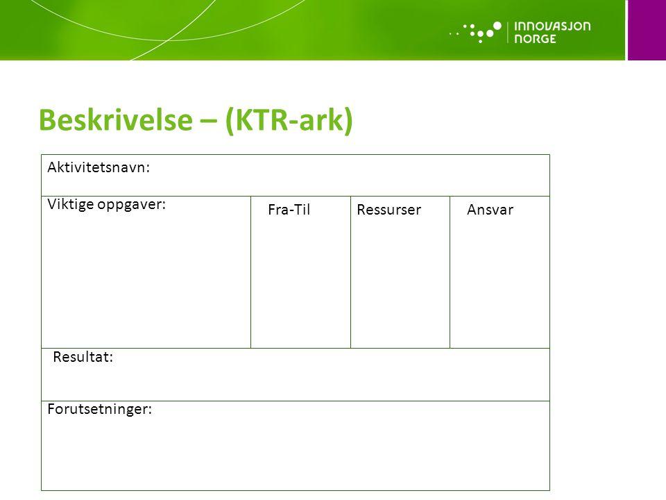Beskrivelse – (KTR-ark) Aktivitetsnavn: Viktige oppgaver: Resultat: Forutsetninger: AnsvarRessurserFra-Til