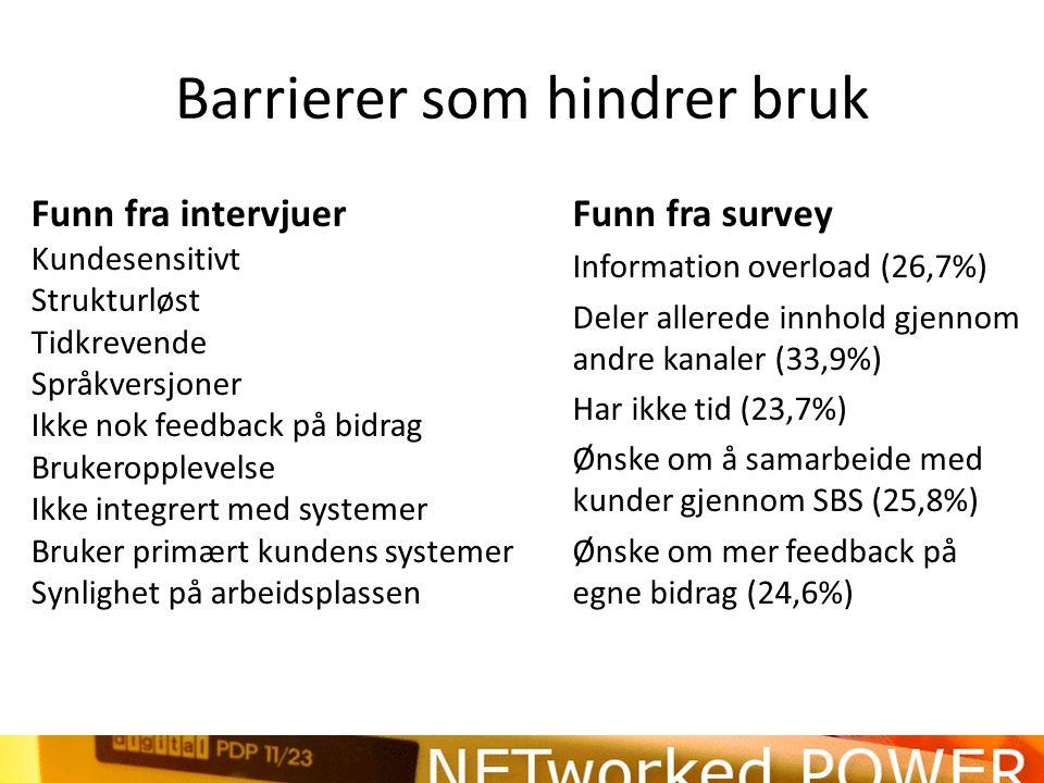 Barrierer som hindrer bruk Funn fra intervjuer Kundesensitivt Strukturløst Tidkrevende Språkversjoner Ikke nok feedback på bidrag Brukeropplevelse Ikk