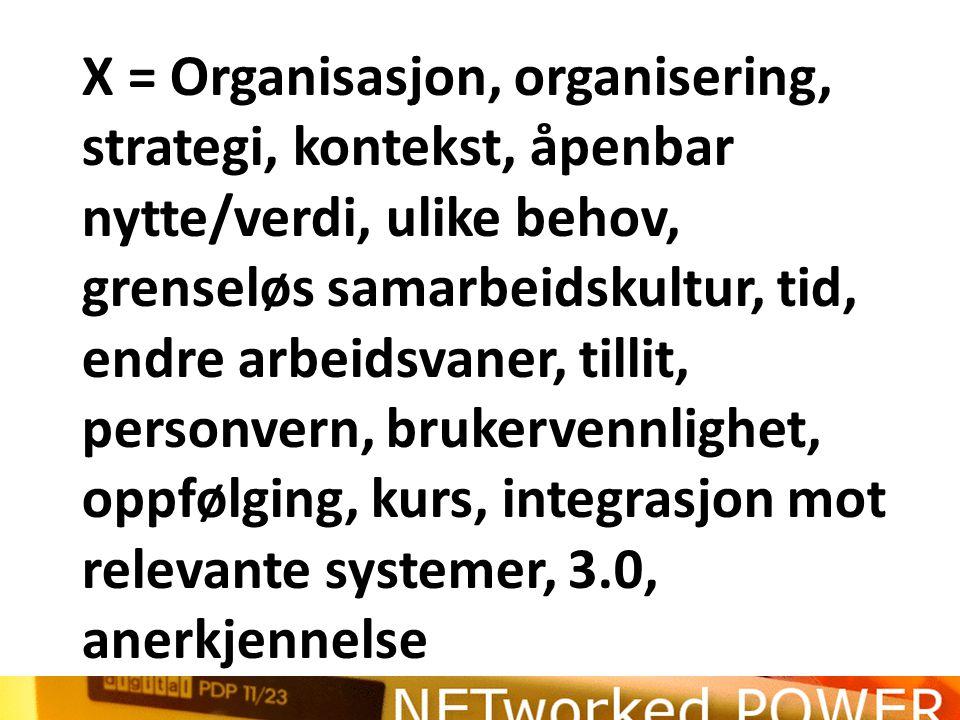 X = Organisasjon, organisering, strategi, kontekst, åpenbar nytte/verdi, ulike behov, grenseløs samarbeidskultur, tid, endre arbeidsvaner, tillit, per