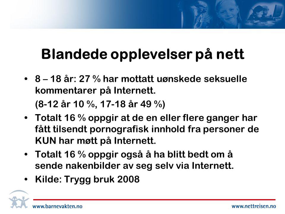 Blandede opplevelser på nett •8 – 18 år: 27 % har mottatt uønskede seksuelle kommentarer på Internett.