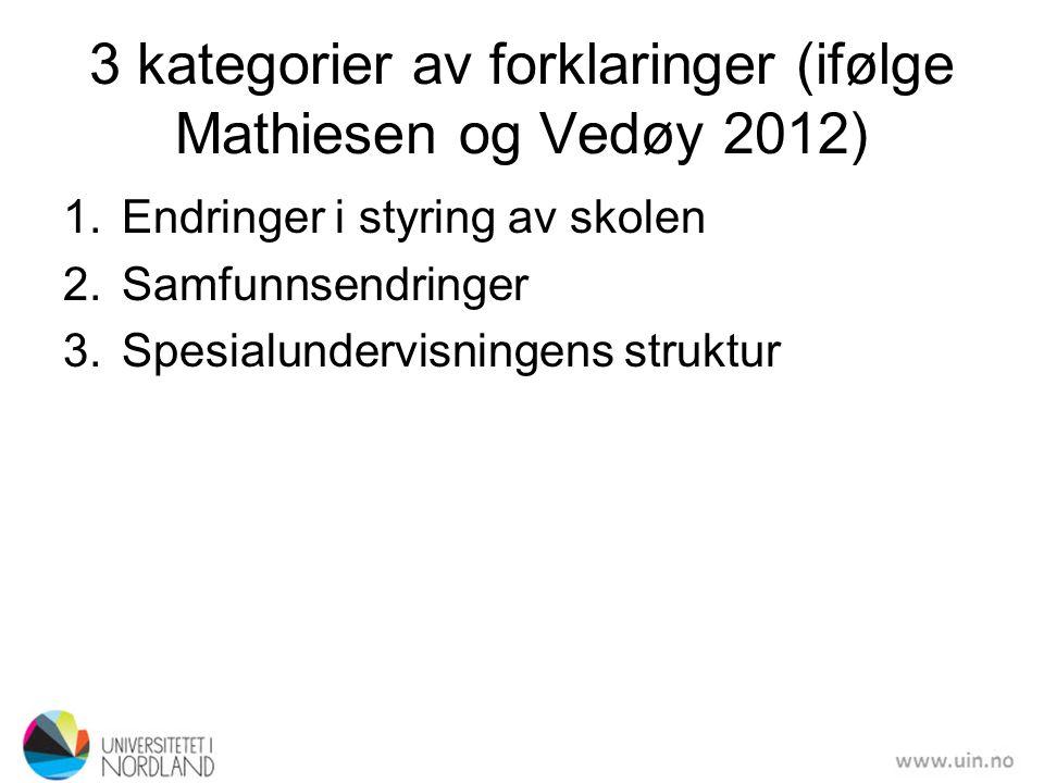 3 kategorier av forklaringer (ifølge Mathiesen og Vedøy 2012) 1.Endringer i styring av skolen 2.Samfunnsendringer 3.Spesialundervisningens struktur