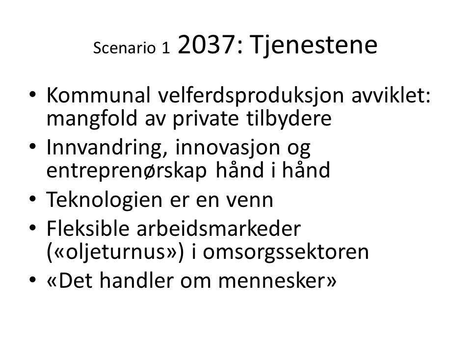 Scenario 1 2037: Tjenestene • Kommunal velferdsproduksjon avviklet: mangfold av private tilbydere • Innvandring, innovasjon og entreprenørskap hånd i