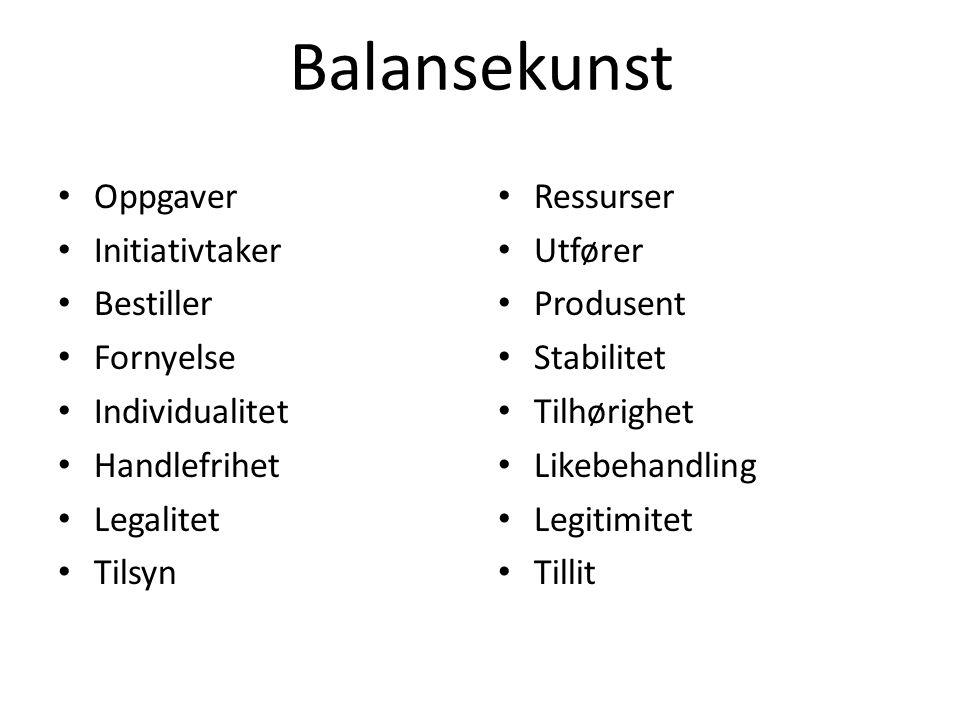Balansekunst • Oppgaver • Initiativtaker • Bestiller • Fornyelse • Individualitet • Handlefrihet • Legalitet • Tilsyn • Ressurser • Utfører • Produsen