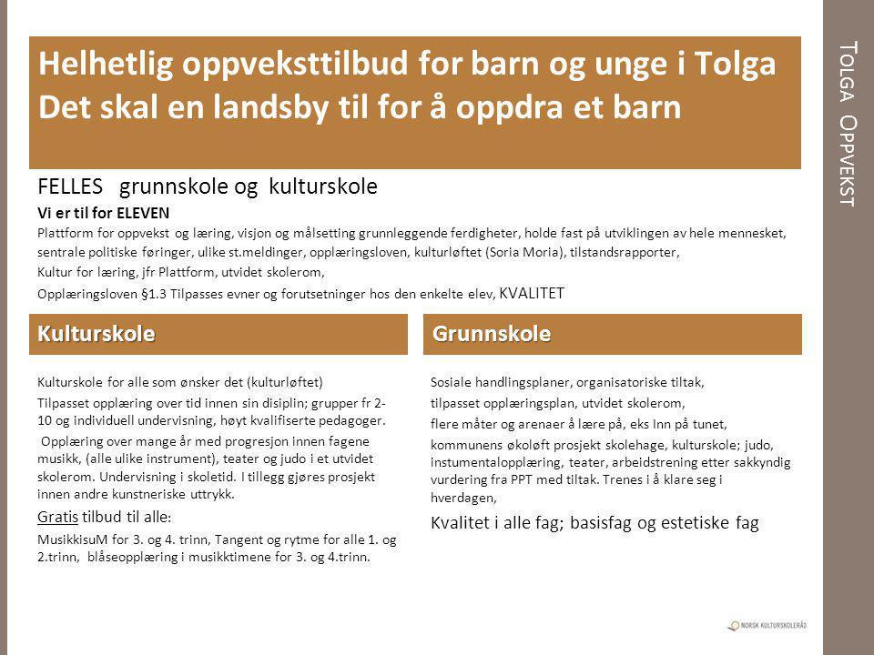 K ULTURSKOLE FOR ALLE Kultur, inkludering deltakelse Tolga kommune har et gratis kulturtilbud til alle fra 1.-10.