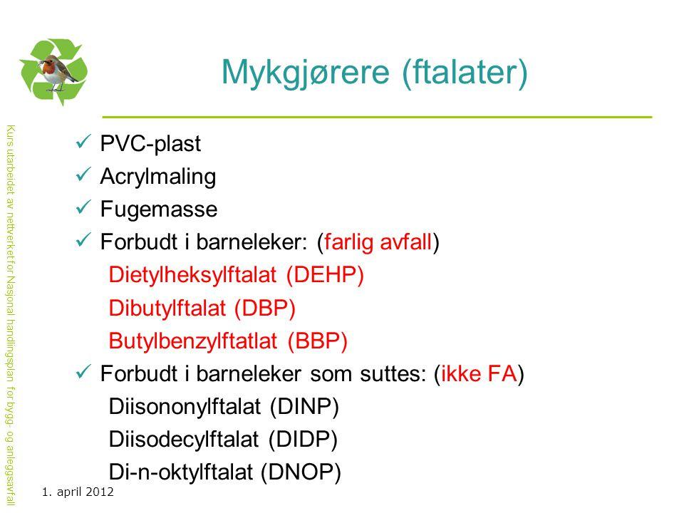 Kurs utarbeidet av nettverket for Nasjonal handlingsplan for bygg- og anleggsavfall Mykgjørere (ftalater)  PVC-plast  Acrylmaling  Fugemasse  Forb