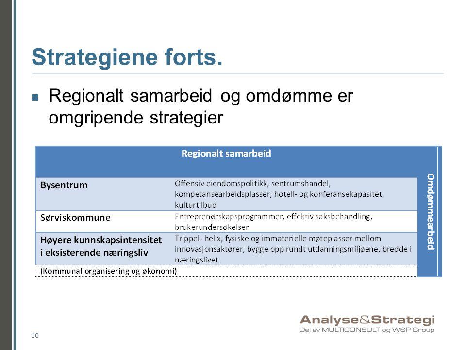 Strategiene forts.  Regionalt samarbeid og omdømme er omgripende strategier 10