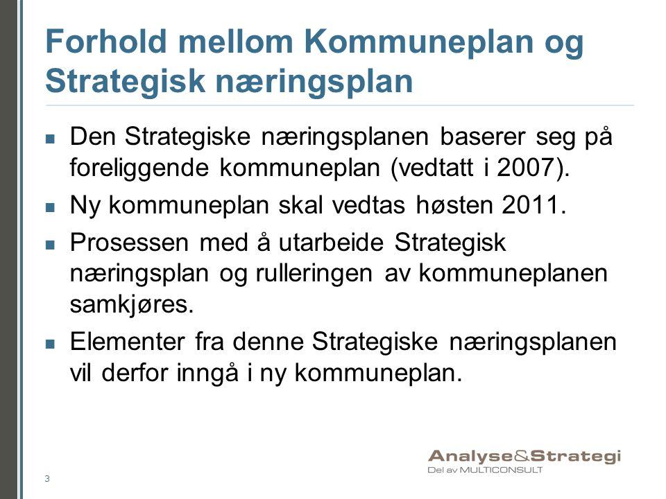 Forhold mellom Kommuneplan og Strategisk næringsplan  Den Strategiske næringsplanen baserer seg på foreliggende kommuneplan (vedtatt i 2007).  Ny ko