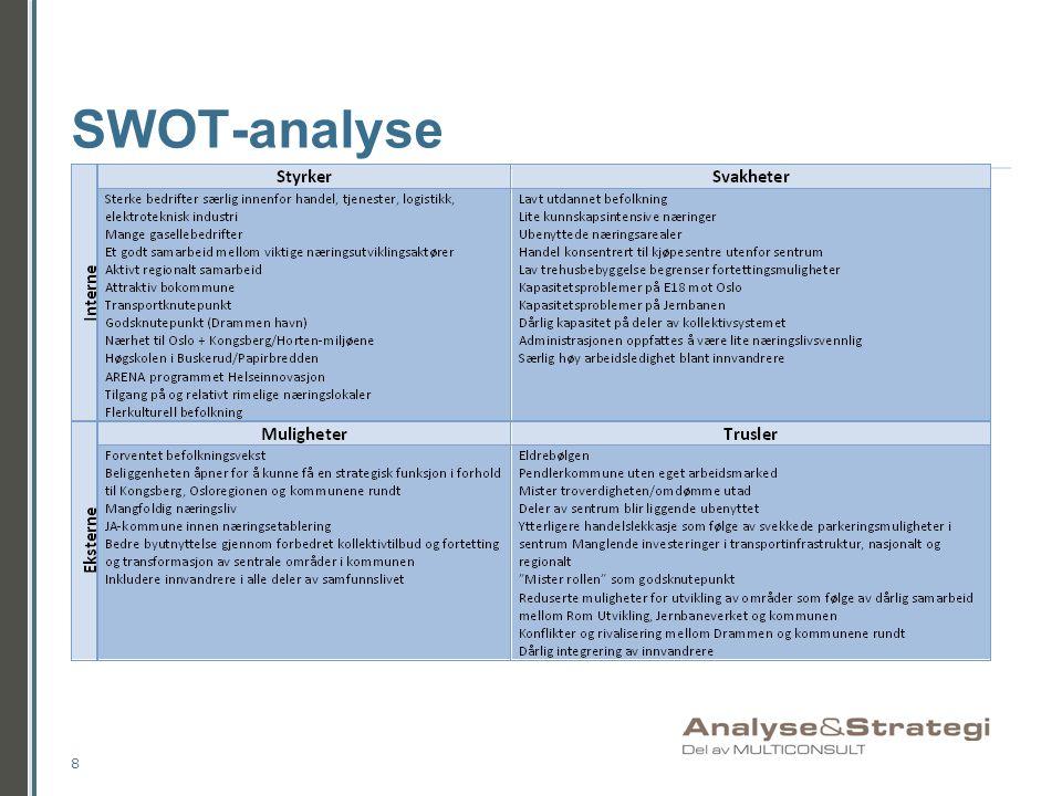 SWOT-analyse 8