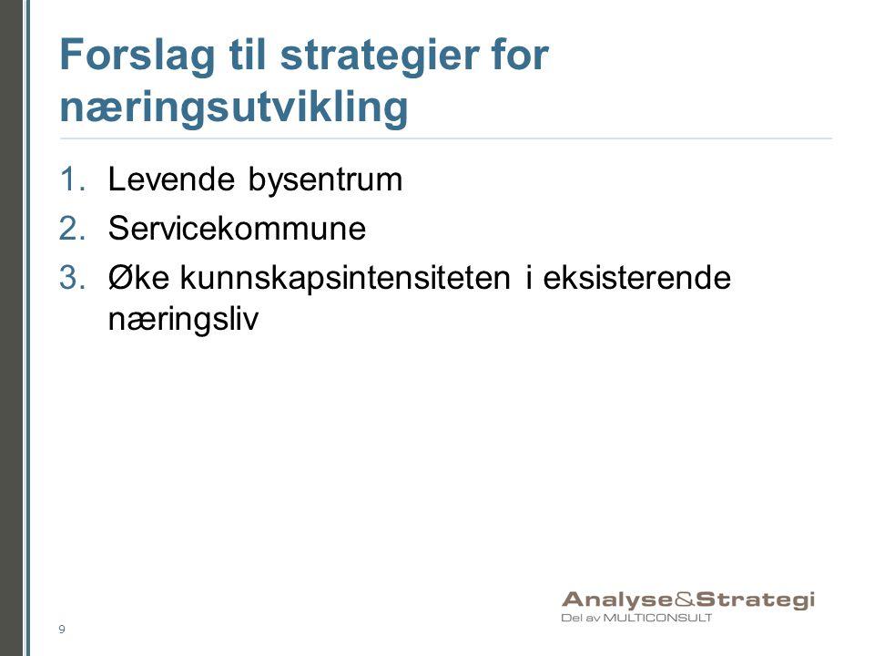 Forslag til strategier for næringsutvikling 1.Levende bysentrum 2.Servicekommune 3.Øke kunnskapsintensiteten i eksisterende næringsliv 9