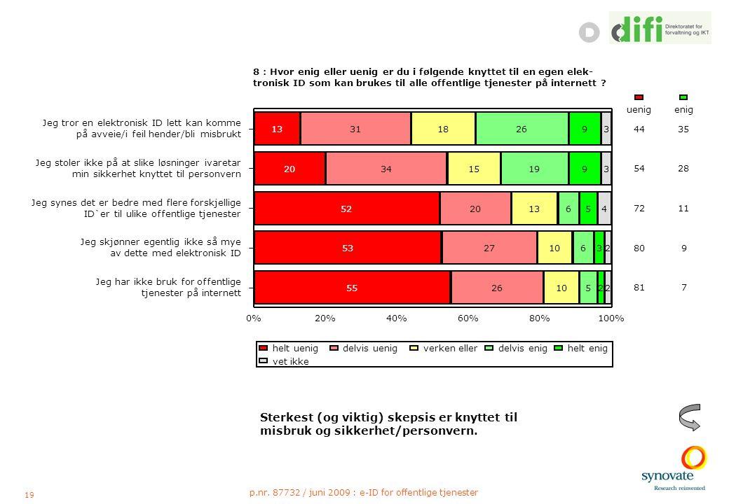 19 p.nr. 87732 / juni 2009 : e-ID for offentlige tjenester