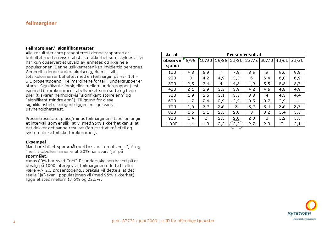 15 p.nr. 87732 / juni 2009 : e-ID for offentlige tjenester