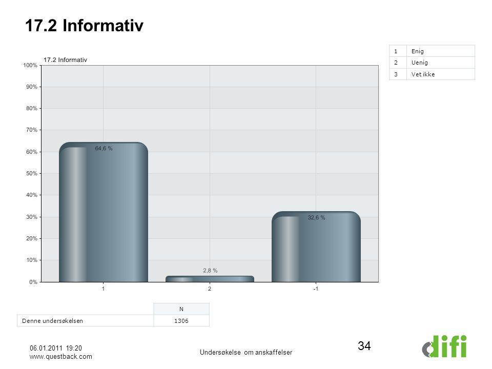 06.01.2011 19:20 www.questback.com Undersøkelse om anskaffelser 34 17.2 Informativ 1Enig 2Uenig 3Vet ikke N Denne undersøkelsen1306