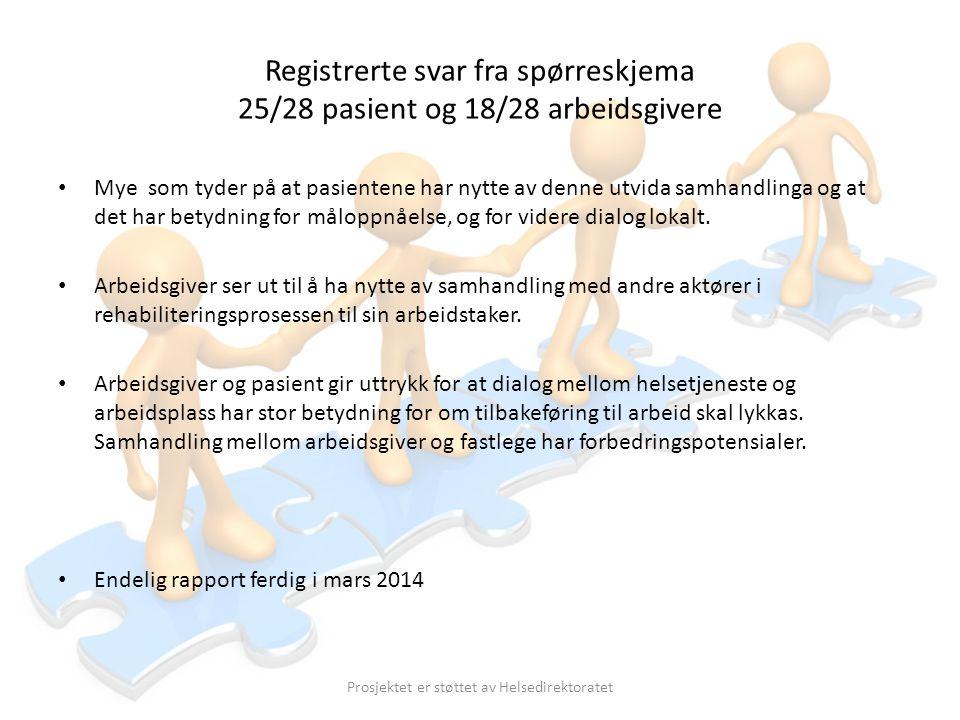 Registrerte svar fra spørreskjema 25/28 pasient og 18/28 arbeidsgivere • Mye som tyder på at pasientene har nytte av denne utvida samhandlinga og at d