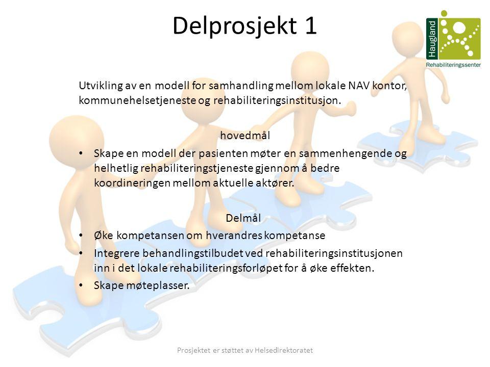 Delprosjekt 1 Utvikling av en modell for samhandling mellom lokale NAV kontor, kommunehelsetjeneste og rehabiliteringsinstitusjon. hovedmål • Skape en