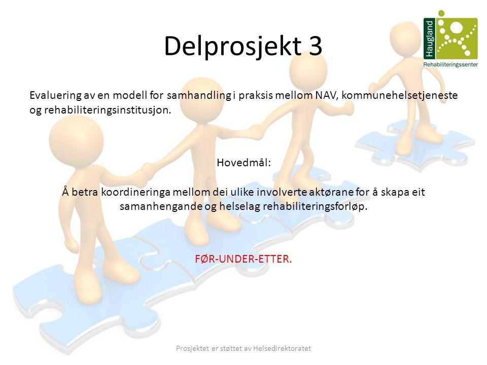 Delprosjekt 3 Evaluering av en modell for samhandling i praksis mellom NAV, kommunehelsetjeneste og rehabiliteringsinstitusjon. Hovedmål: Å betra koor