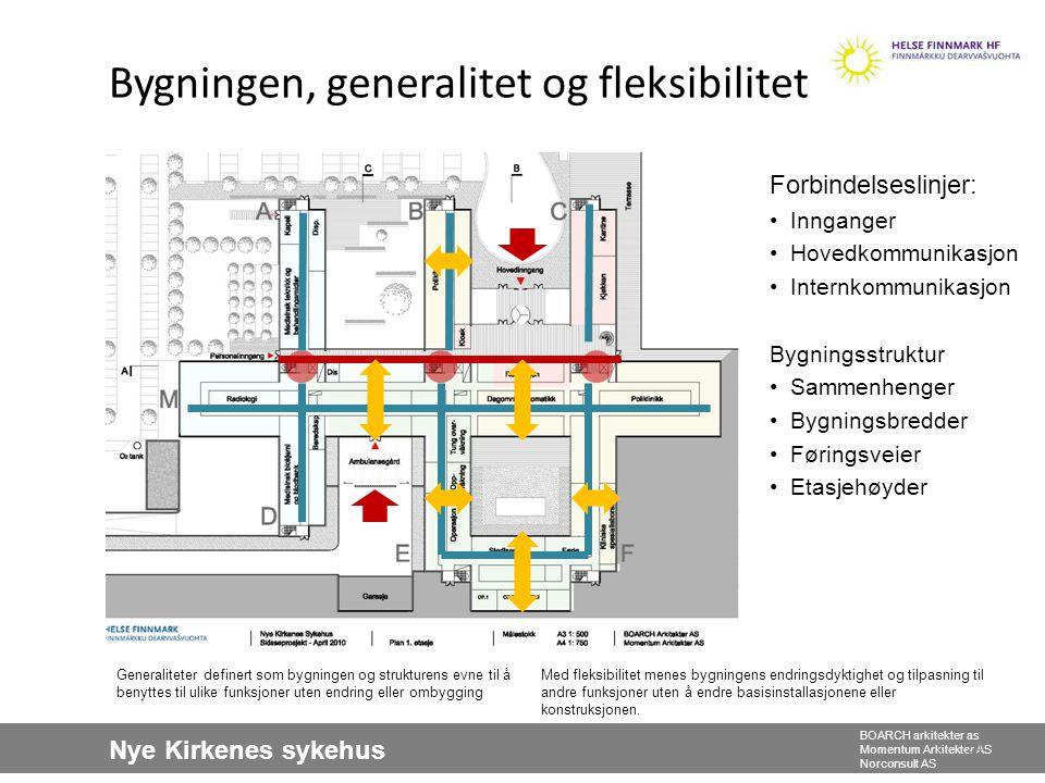 Nye Kirkenes sykehus BOARCH arkitekter as Momentum Arkitekter AS Norconsult AS Bygningen, generalitet og fleksibilitet 24 Forbindelseslinjer: •Inngang