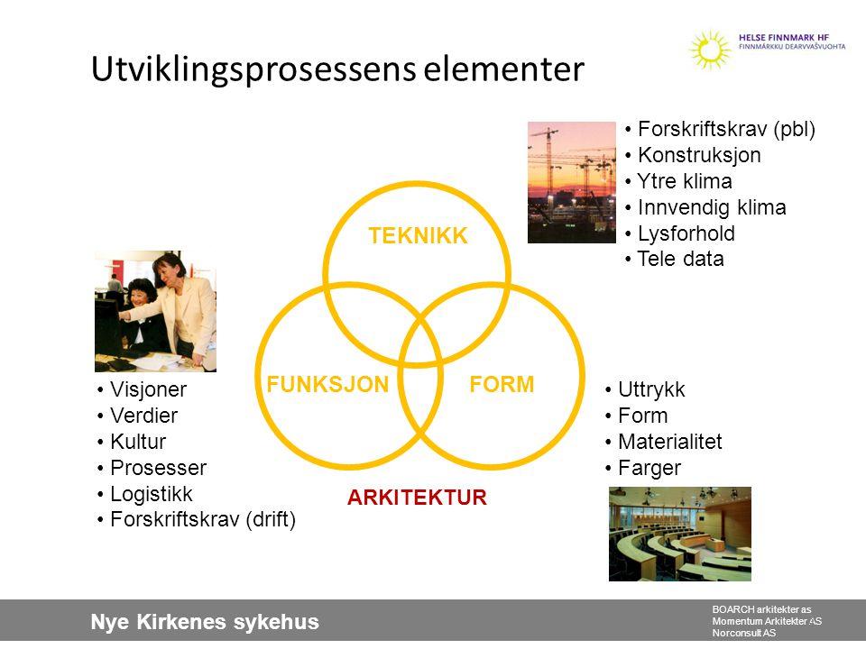 Nye Kirkenes sykehus BOARCH arkitekter as Momentum Arkitekter AS Norconsult AS Utviklingsprosessens elementer • Forskriftskrav (pbl) • Konstruksjon •