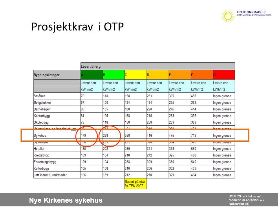 Nye Kirkenes sykehus BOARCH arkitekter as Momentum Arkitekter AS Norconsult AS 37 Prosjektkrav i OTP