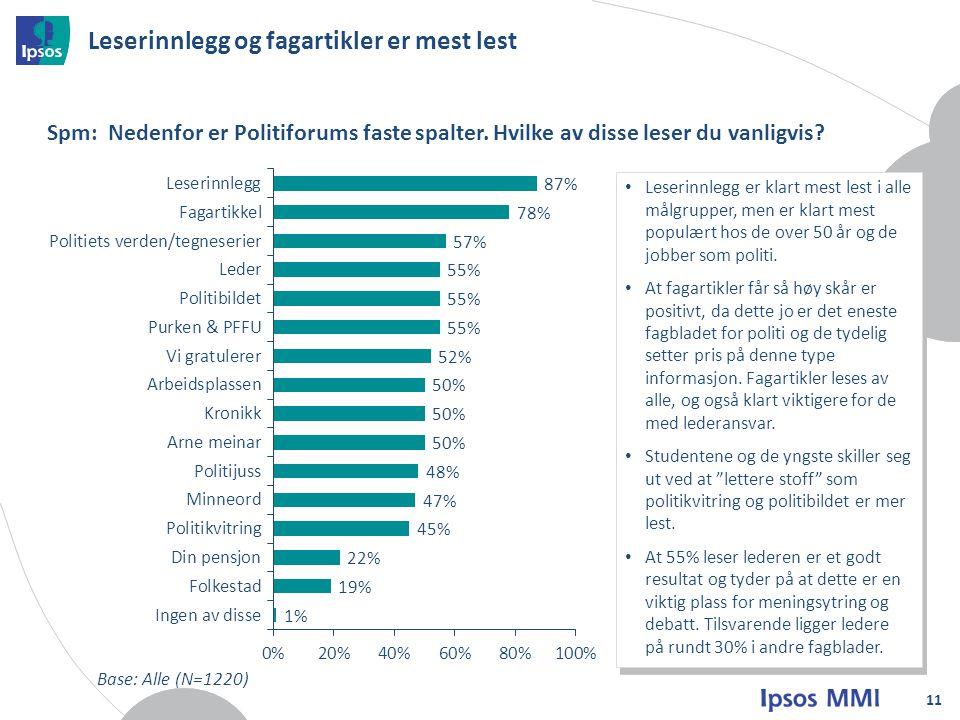 Leserinnlegg og fagartikler er mest lest 11 Spm: Nedenfor er Politiforums faste spalter.