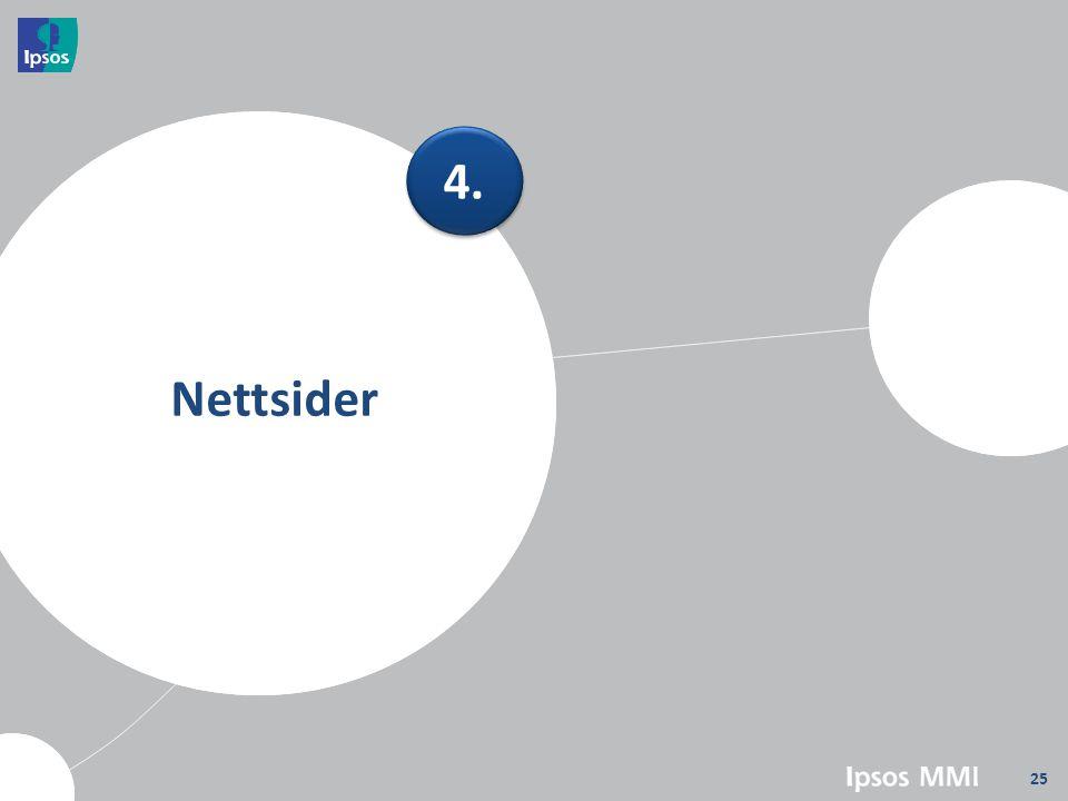 Nettsider 25 4.