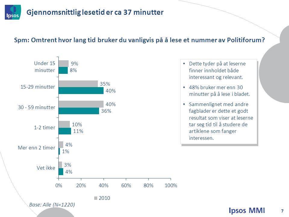 Gjennomsnittlig lesetid er ca 37 minutter 7 Spm: Omtrent hvor lang tid bruker du vanligvis på å lese et nummer av Politiforum.