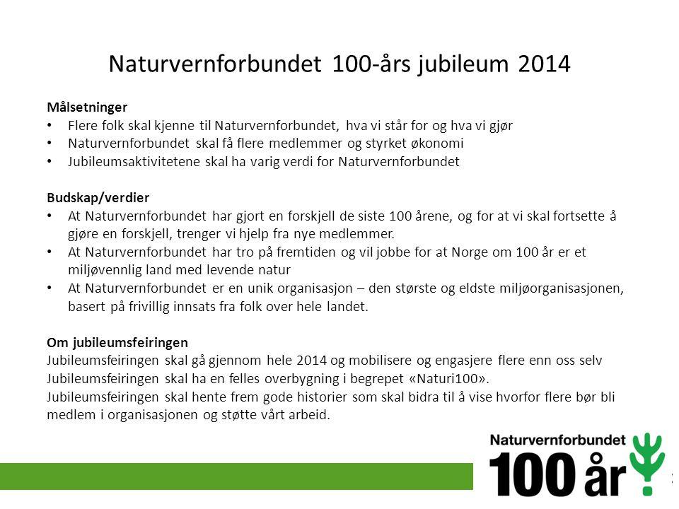 Naturvernforbundet 100-års jubileum 2014 Målsetninger • Flere folk skal kjenne til Naturvernforbundet, hva vi står for og hva vi gjør • Naturvernforbu
