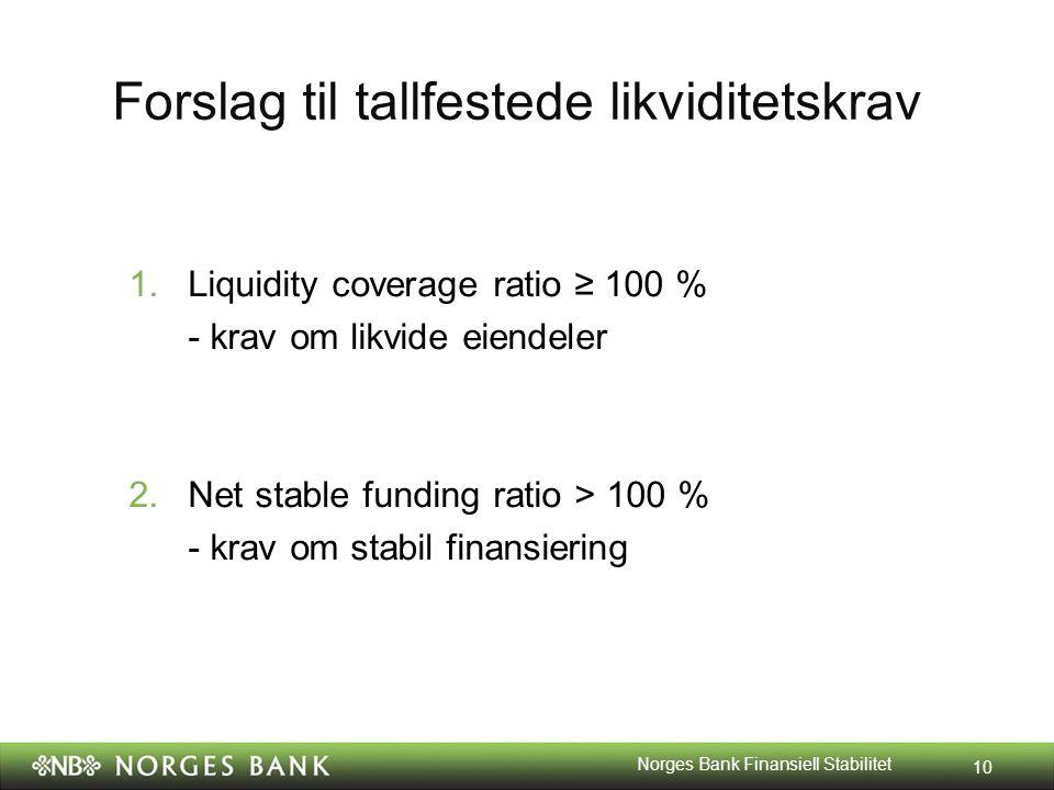 Forslag til tallfestede likviditetskrav 1.Liquidity coverage ratio ≥ 100 % - krav om likvide eiendeler 2.Net stable funding ratio > 100 % - krav om stabil finansiering 10 Norges Bank Finansiell Stabilitet