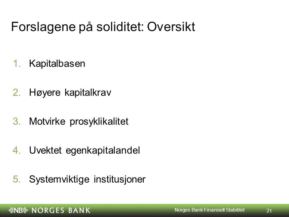 Forslagene på soliditet: Oversikt 1.Kapitalbasen 2.Høyere kapitalkrav 3.Motvirke prosyklikalitet 4.Uvektet egenkapitalandel 5.Systemviktige institusjoner 21 Norges Bank Finansiell Stabilitet