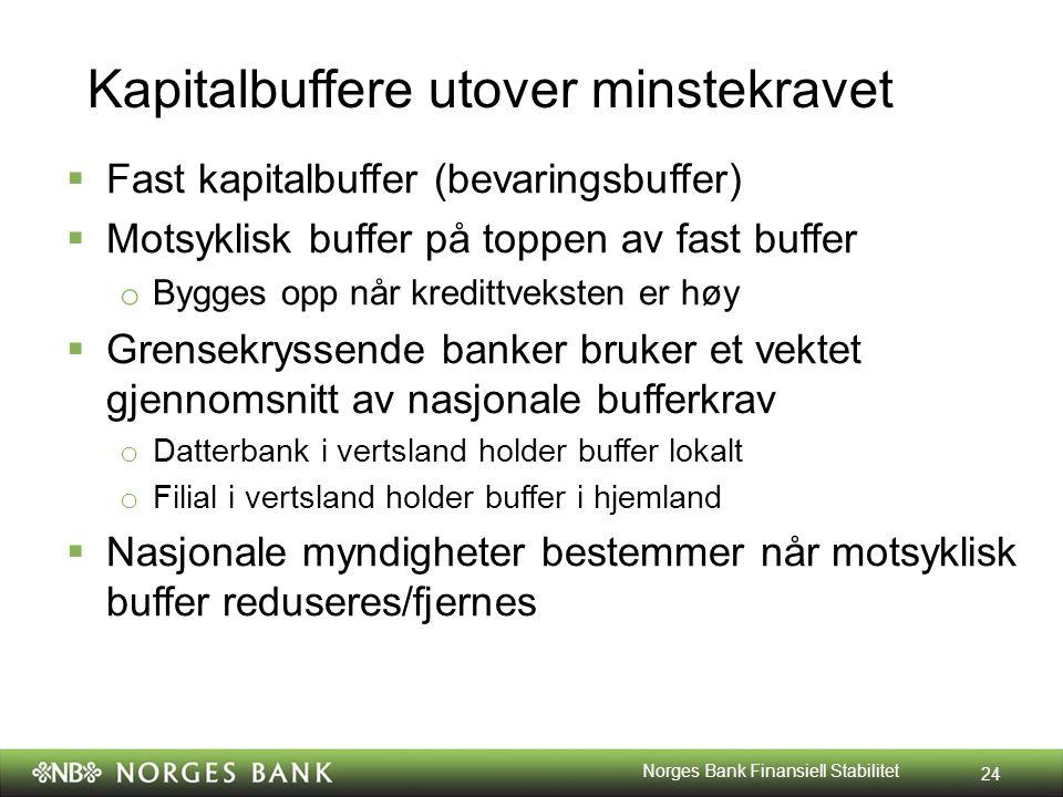 Kapitalbuffere utover minstekravet  Fast kapitalbuffer (bevaringsbuffer)  Motsyklisk buffer på toppen av fast buffer o Bygges opp når kredittveksten er høy  Grensekryssende banker bruker et vektet gjennomsnitt av nasjonale bufferkrav o Datterbank i vertsland holder buffer lokalt o Filial i vertsland holder buffer i hjemland  Nasjonale myndigheter bestemmer når motsyklisk buffer reduseres/fjernes 24 Norges Bank Finansiell Stabilitet