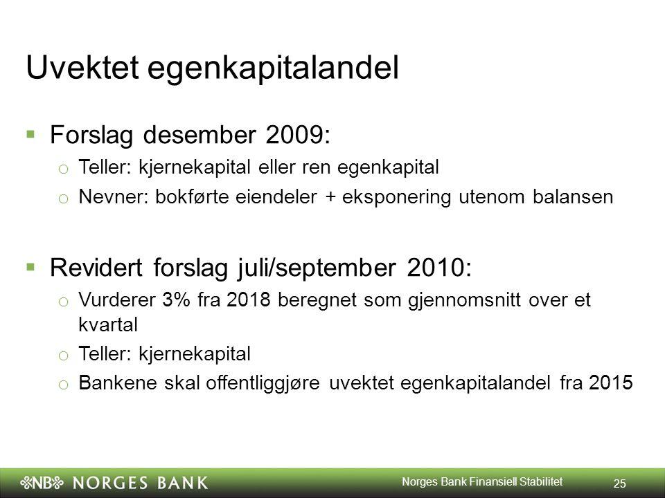 Uvektet egenkapitalandel  Forslag desember 2009: o Teller: kjernekapital eller ren egenkapital o Nevner: bokførte eiendeler + eksponering utenom balansen  Revidert forslag juli/september 2010: o Vurderer 3% fra 2018 beregnet som gjennomsnitt over et kvartal o Teller: kjernekapital o Bankene skal offentliggjøre uvektet egenkapitalandel fra 2015 25 Norges Bank Finansiell Stabilitet