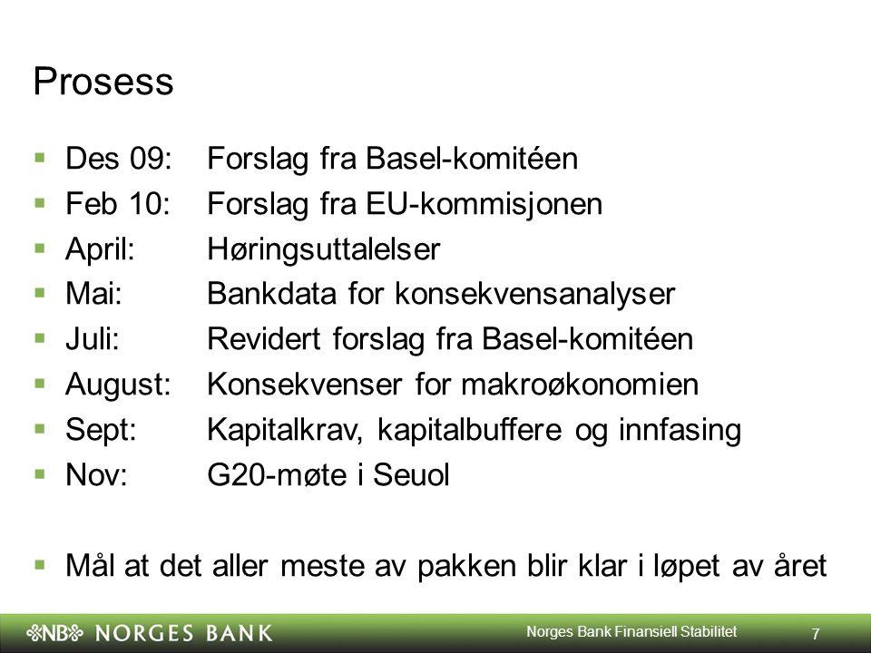 Prosess  Des 09:Forslag fra Basel-komitéen  Feb 10: Forslag fra EU-kommisjonen  April: Høringsuttalelser  Mai: Bankdata for konsekvensanalyser  Juli: Revidert forslag fra Basel-komitéen  August: Konsekvenser for makroøkonomien  Sept: Kapitalkrav, kapitalbuffere og innfasing  Nov: G20-møte i Seuol  Mål at det aller meste av pakken blir klar i løpet av året 7 Norges Bank Finansiell Stabilitet