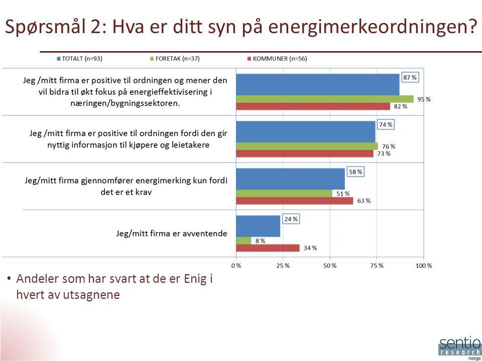 Spørsmål 2: Hva er ditt syn på energimerkeordningen.