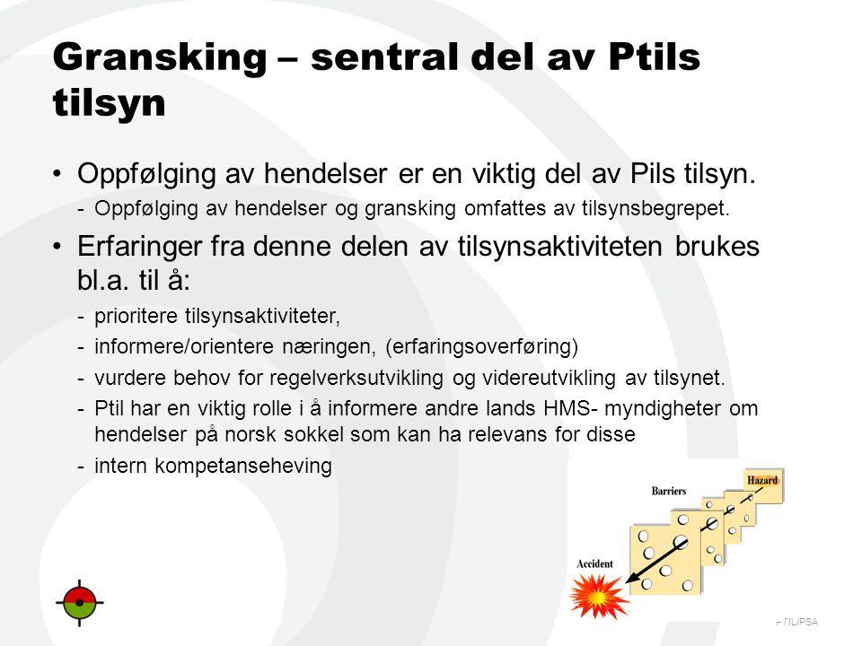 PTIL/PSA Gransking – sentral del av Ptils tilsyn •Oppfølging av hendelser er en viktig del av Pils tilsyn. -Oppfølging av hendelser og gransking omfat