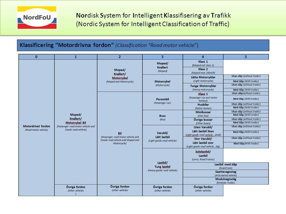 Nordisk System for Intelligent Klassifisering av Trafikk (Nordic System for Intelligent Classification of Traffic) Nordisk System for Intelligent Klassifisering av Trafikk (Nordic System for Intelligent Classification of Traffic)