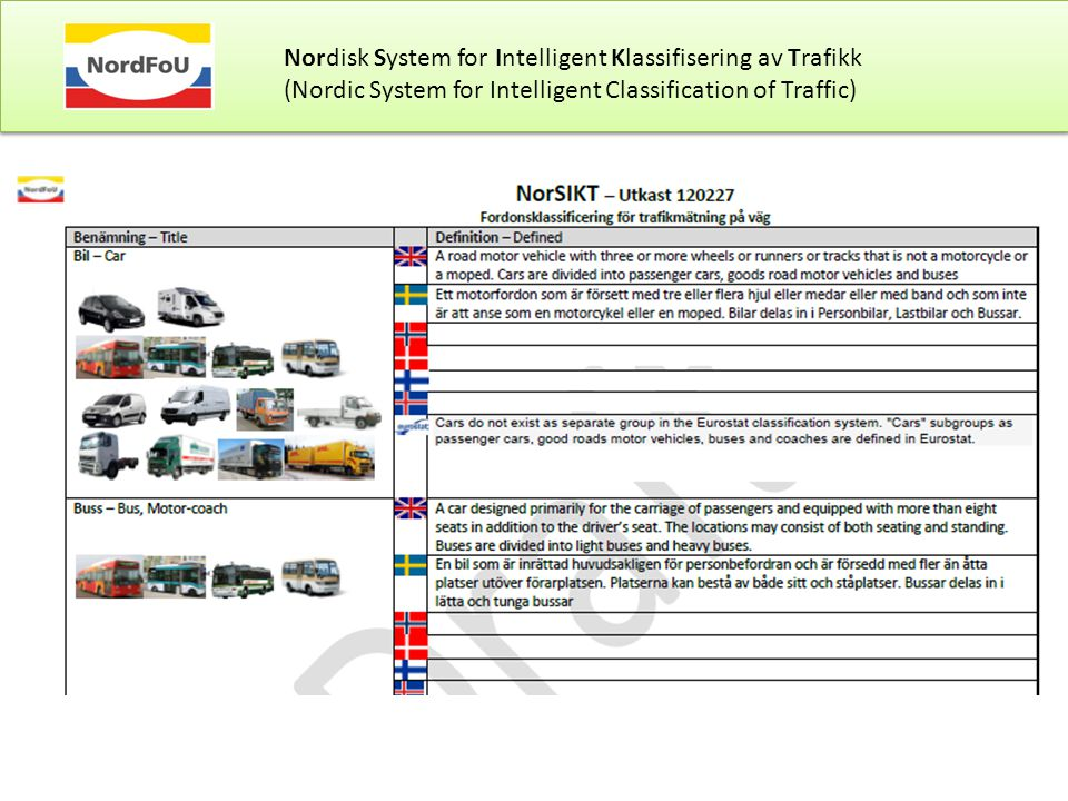 Nordisk System for Intelligent Klassifisering av Trafikk (Nordic System for Intelligent Classification of Traffic) Nordisk System for Intelligent Klas