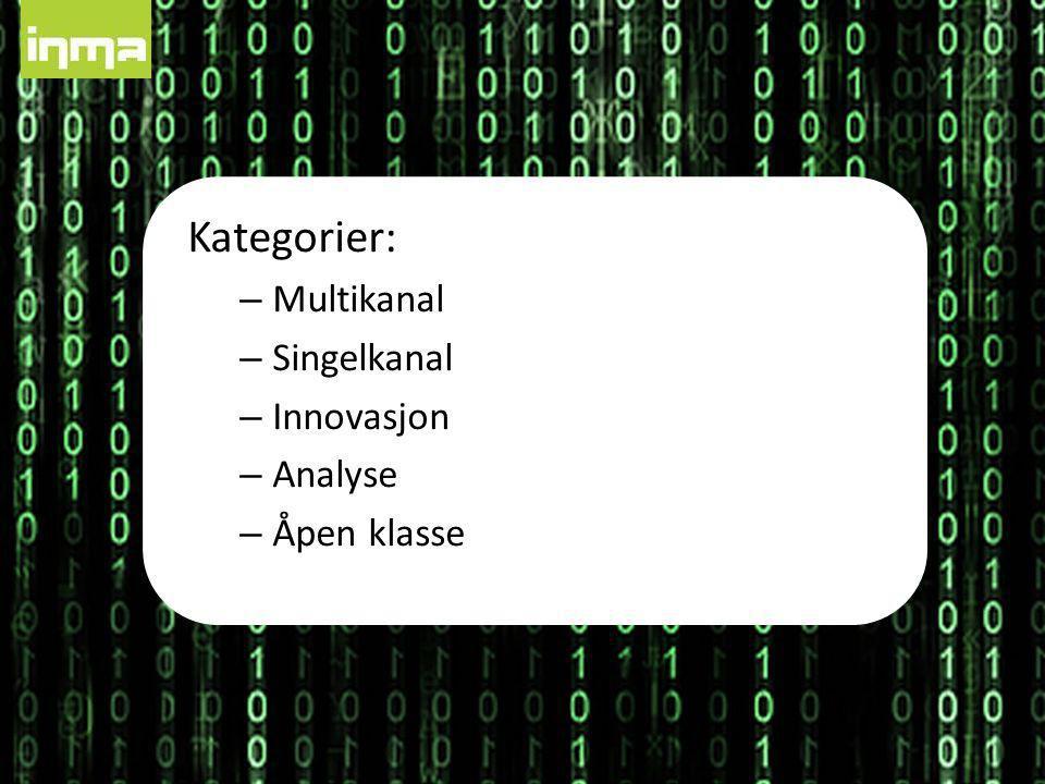Kategorier: – Multikanal – Singelkanal – Innovasjon – Analyse – Åpen klasse