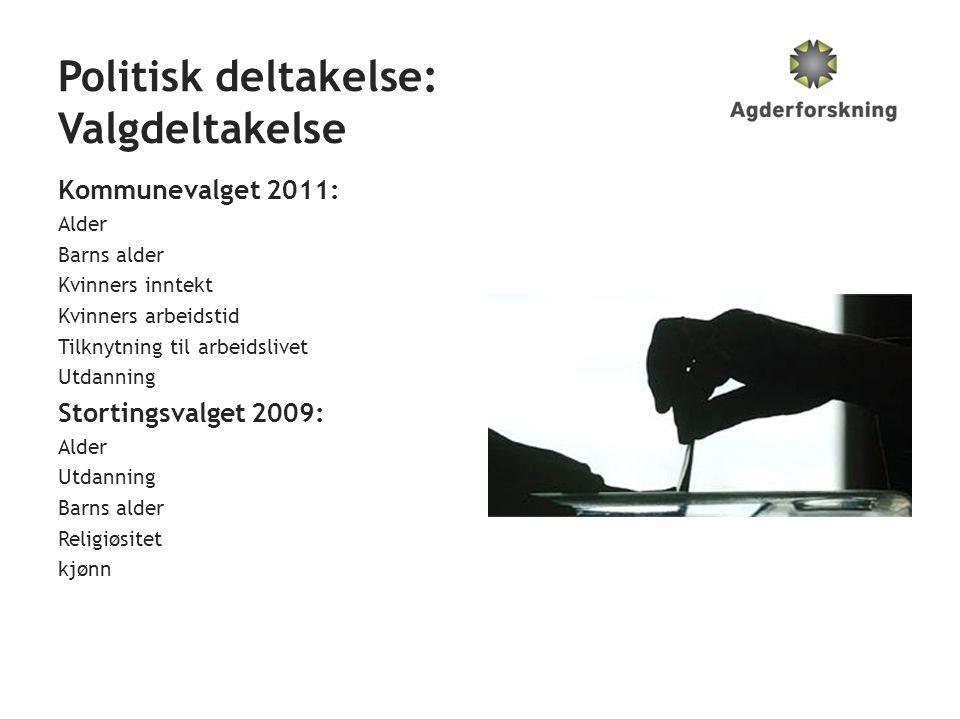 Politisk deltakelse: Valgdeltakelse Kommunevalget 2011: Alder Barns alder Kvinners inntekt Kvinners arbeidstid Tilknytning til arbeidslivet Utdanning