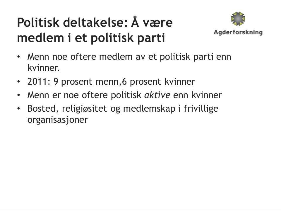 Politisk deltakelse: Å være medlem i et politisk parti • Menn noe oftere medlem av et politisk parti enn kvinner. • 2011: 9 prosent menn,6 prosent kvi