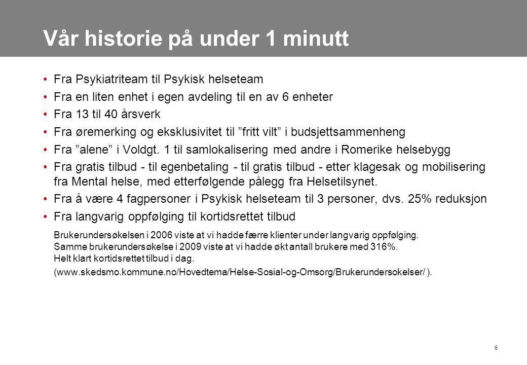 Vår historie på under 1 minutt •Fra Psykiatriteam til Psykisk helseteam •Fra en liten enhet i egen avdeling til en av 6 enheter •Fra 13 til 40 årsverk