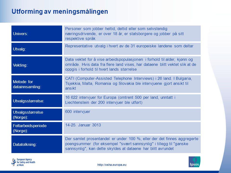 2 http://osha.europa.eu Utforming av meningsmålingen Univers: Personer som jobber heltid, deltid eller som selvstendig næringsdrivende, er over 18 år,