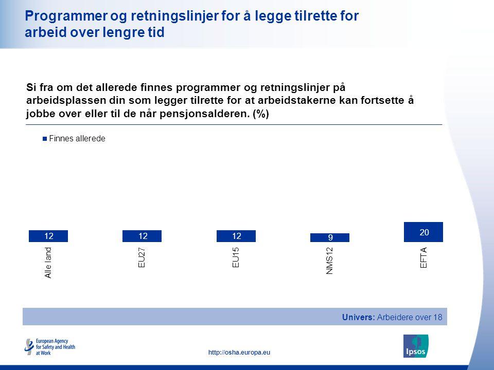 26 http://osha.europa.eu Programmer og retningslinjer for å legge tilrette for arbeid over lengre tid Si fra om det allerede finnes programmer og retn