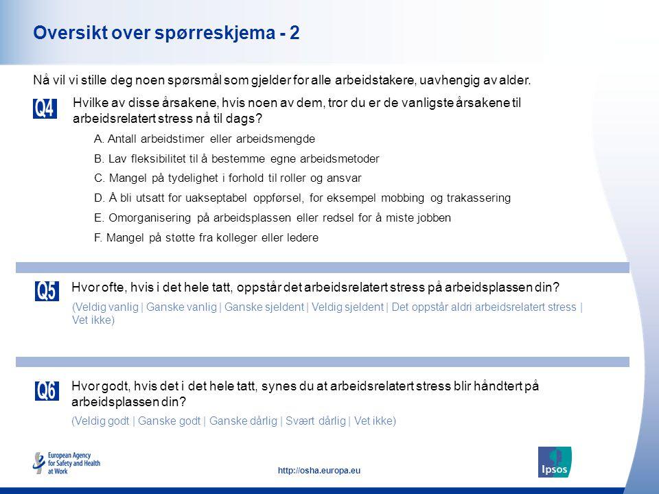 5 http://osha.europa.eu Oversikt over spørreskjema - 2 Hvilke av disse årsakene, hvis noen av dem, tror du er de vanligste årsakene til arbeidsrelater