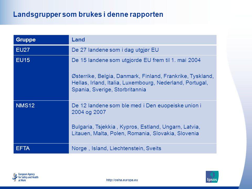 7 http://osha.europa.eu Click to add text here Landsgrupper som brukes i denne rapporten GruppeLand EU27De 27 landene som i dag utgjør EU EU15De 15 la