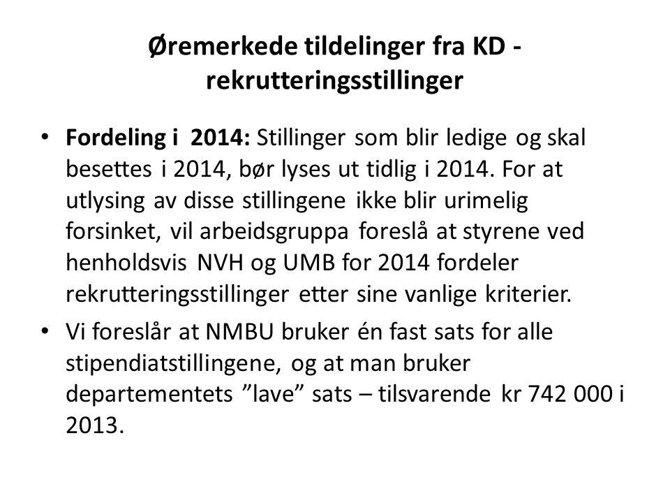 Øremerkede tildelinger fra KD - rekrutteringsstillinger • Fordeling i 2014: Stillinger som blir ledige og skal besettes i 2014, bør lyses ut tidlig i