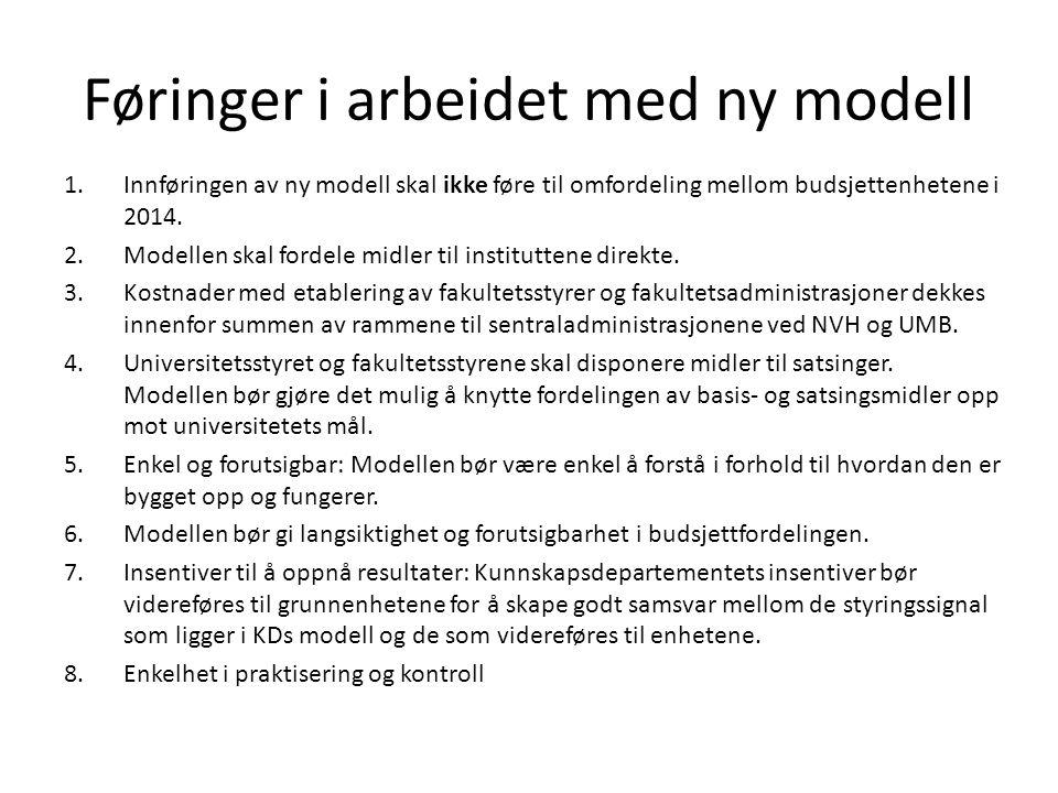 Føringer i arbeidet med ny modell 1.Innføringen av ny modell skal ikke føre til omfordeling mellom budsjettenhetene i 2014. 2.Modellen skal fordele mi