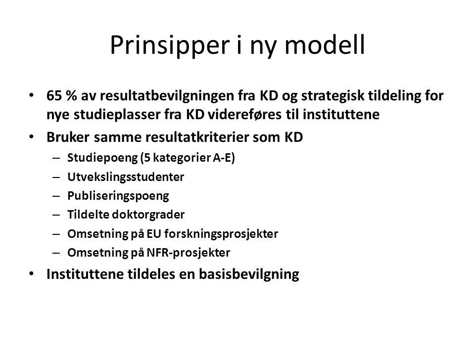 Prinsipper i ny modell • 65 % av resultatbevilgningen fra KD og strategisk tildeling for nye studieplasser fra KD videreføres til instituttene • Bruke